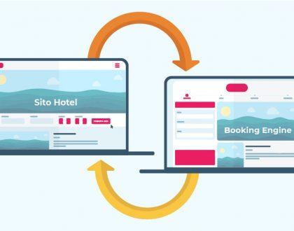 Booking engine e sito dell'hotel: tracciamento interdominio con Google Analytics