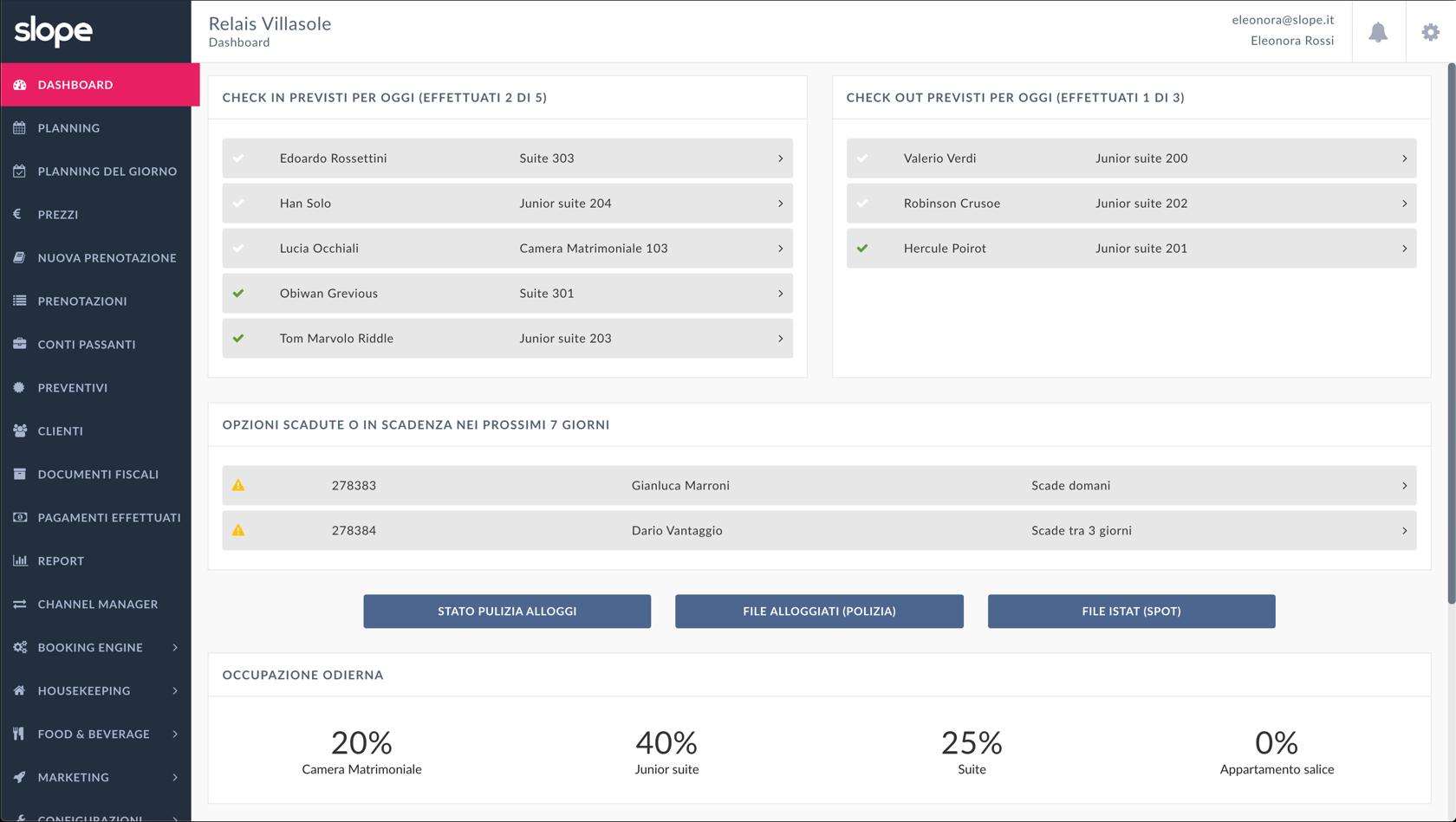Dashboard clienti hotel e registrazione portale alloggiati per Polizia di Stato, Istat e tassa di soggiorno