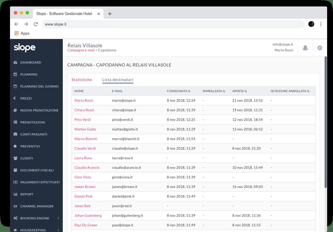 Schermata desktop lista destinatari campagne email backoffice Slope