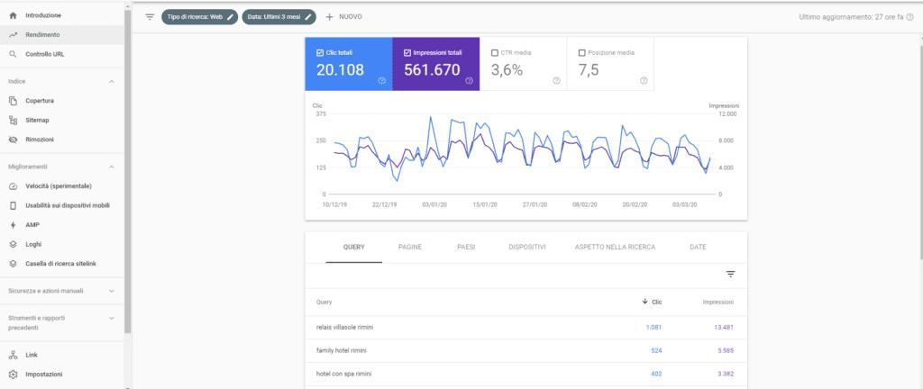 Esempio della Google Search Console per un hotel in cui si analizzano le query