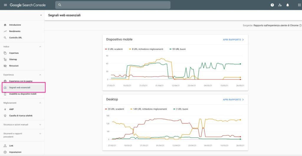 Esempio schermata Core Web Vitals (segnali web essenziali) nella Google Search Console