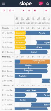 Visualizzazione delle prenotazioni da canale di vendita